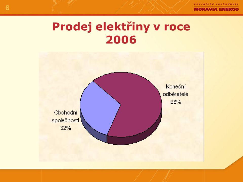 Prodej elektřiny v roce 2007
