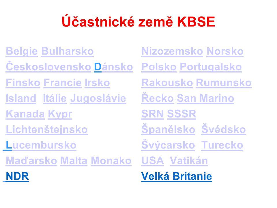 Účastnické země KBSE Belgie Bulharsko Československo Dánsko