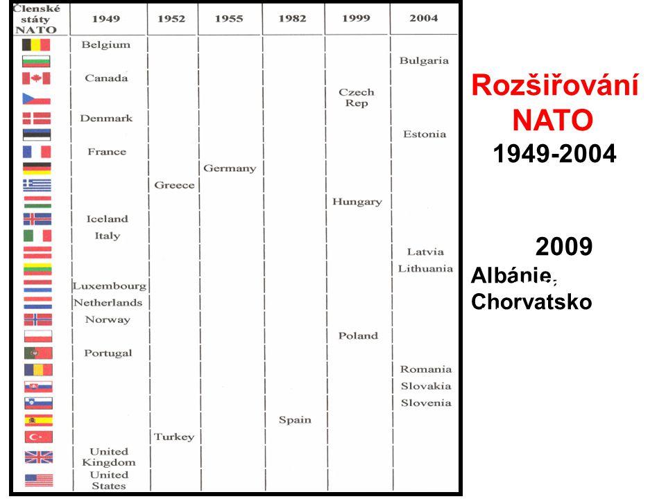 Rozšiřování NATO 1949-2004 2009 Albánie, Chorvatsko Albánie Chorvatsko