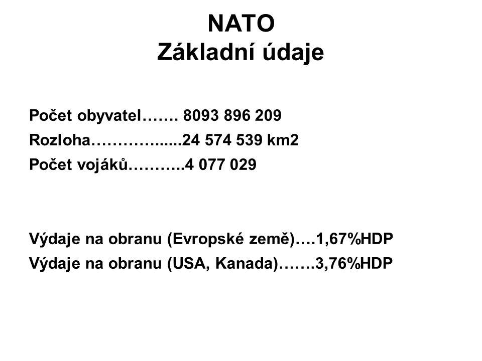 NATO Základní údaje Počet obyvatel……. 8093 896 209