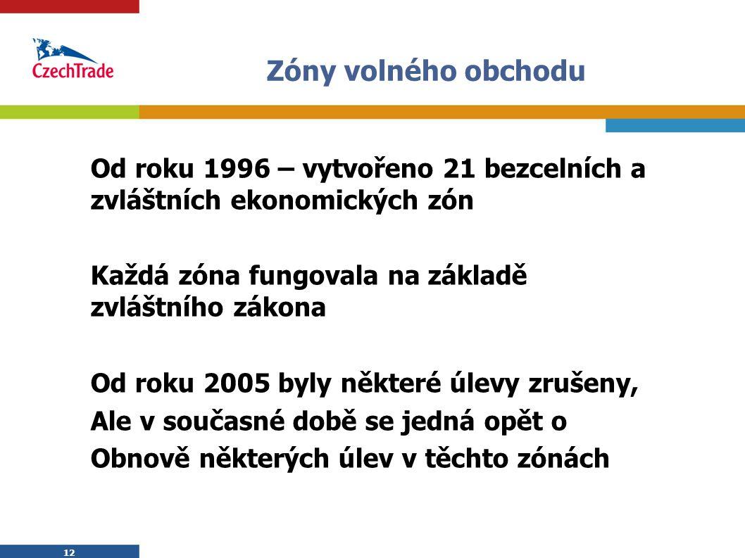 Zóny volného obchodu Od roku 1996 – vytvořeno 21 bezcelních a zvláštních ekonomických zón. Každá zóna fungovala na základě zvláštního zákona.