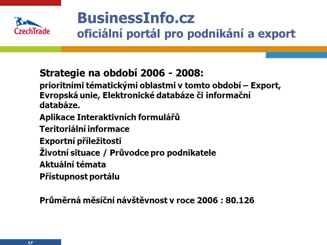 BusinessInfo.cz oficiální portál pro podnikání a export