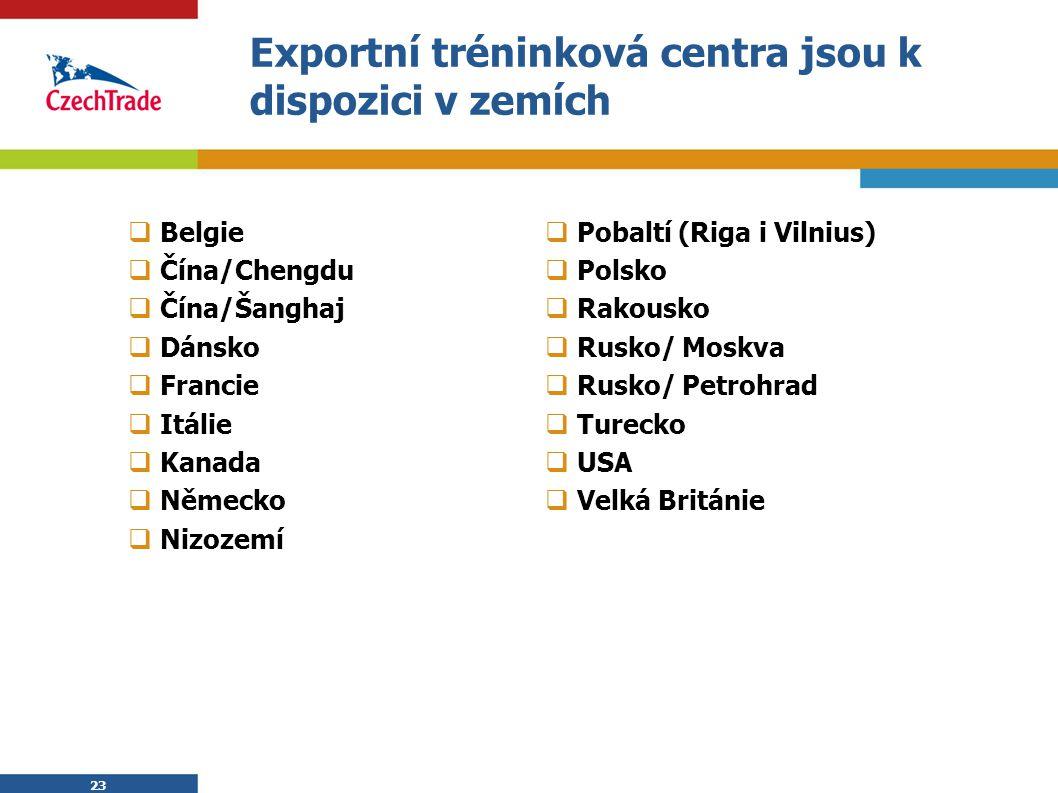 Exportní tréninková centra jsou k dispozici v zemích