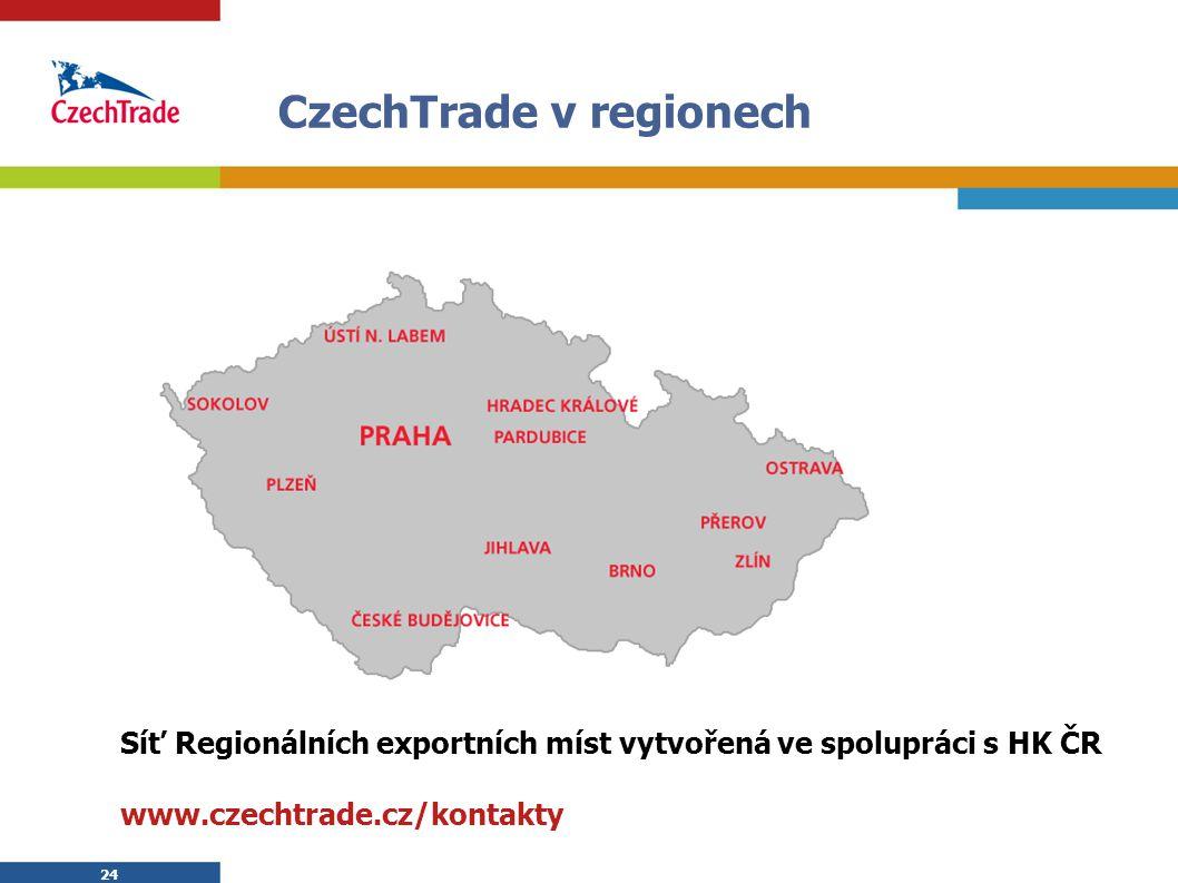 CzechTrade v regionech