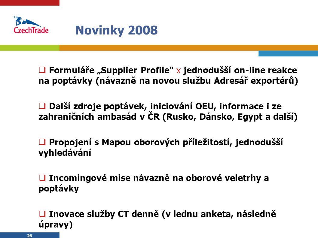 """Novinky 2008 Formuláře """"Supplier Profile x jednodušší on-line reakce na poptávky (návazně na novou službu Adresář exportérů)"""