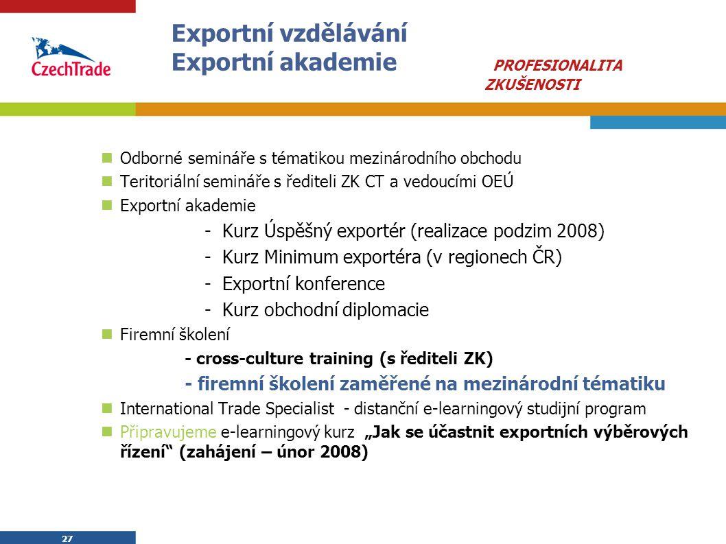 Exportní vzdělávání Exportní akademie PROFESIONALITA ZKUŠENOSTI