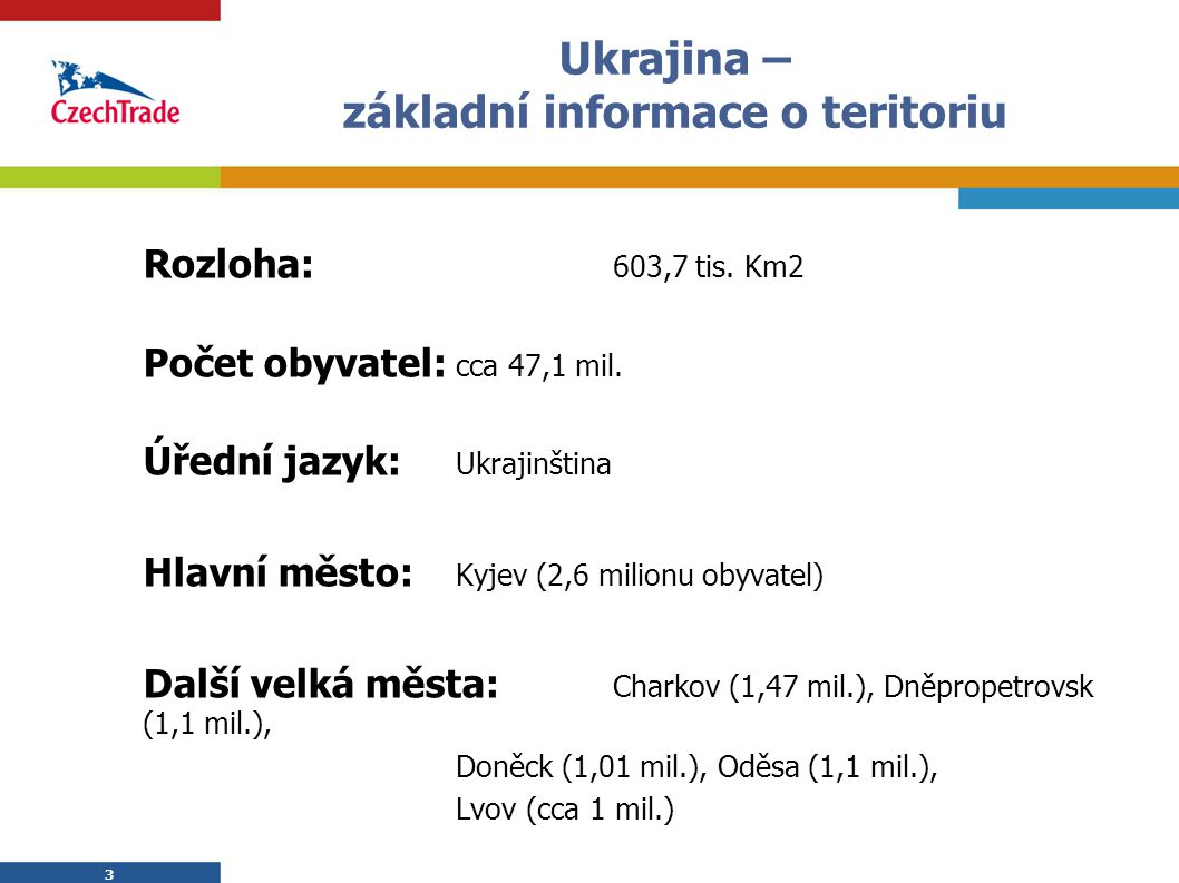 Ukrajina – základní informace o teritoriu