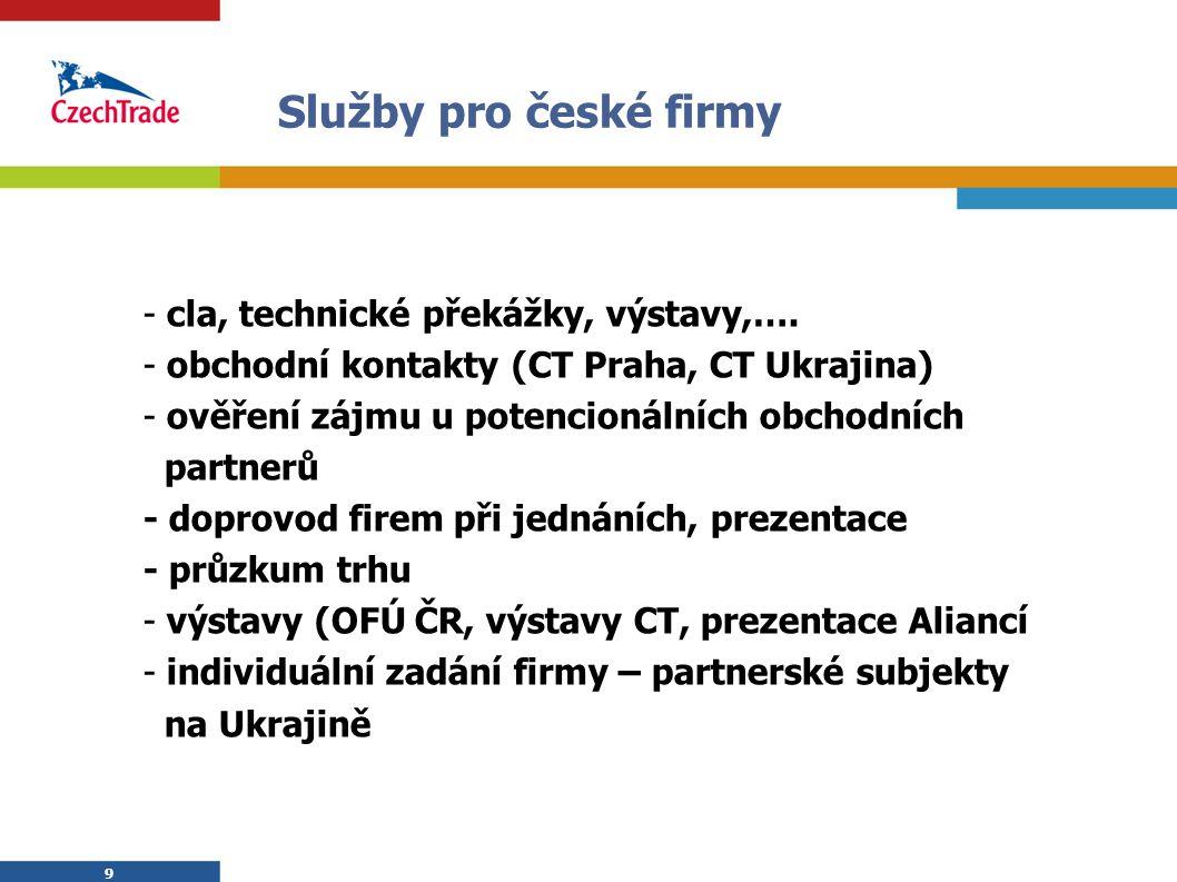 Služby pro české firmy cla, technické překážky, výstavy,….