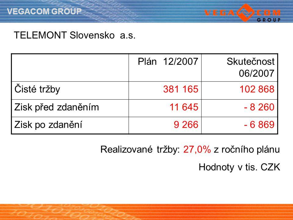 TELEMONT Slovensko a.s. Plán 12/2007. Skutečnost 06/2007. Čisté tržby. 381 165. 102 868. Zisk před zdaněním.