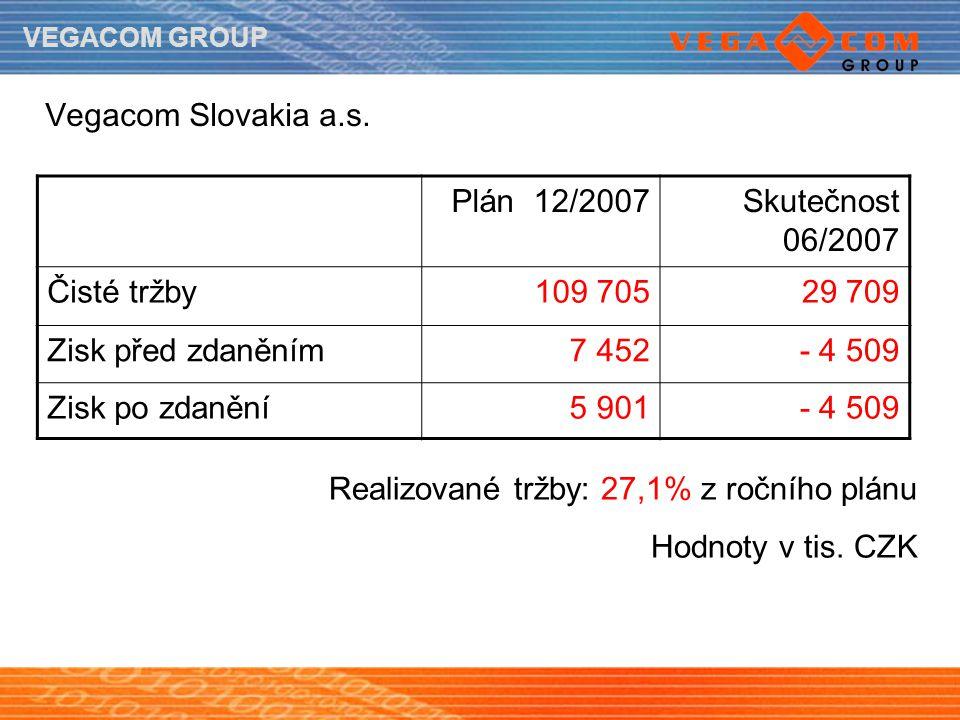Vegacom Slovakia a.s. Plán 12/2007. Skutečnost 06/2007. Čisté tržby. 109 705. 29 709. Zisk před zdaněním.