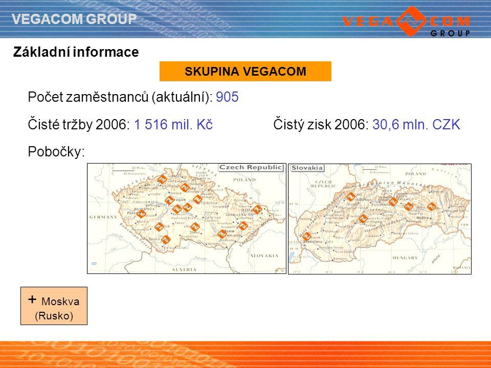 + Moskva (Rusko) Základní informace Počet zaměstnanců (aktuální): 905