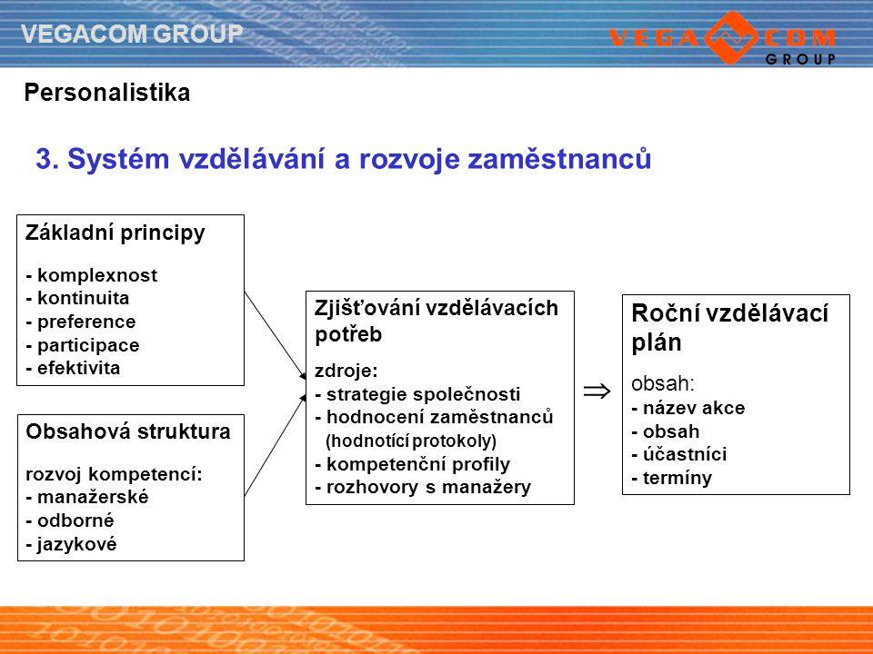 3. Systém vzdělávání a rozvoje zaměstnanců