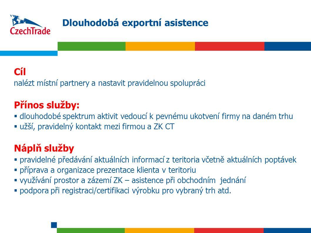 Dlouhodobá exportní asistence