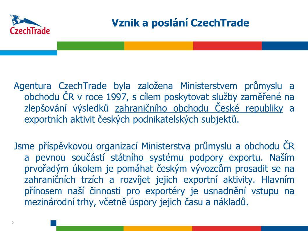 Vznik a poslání CzechTrade