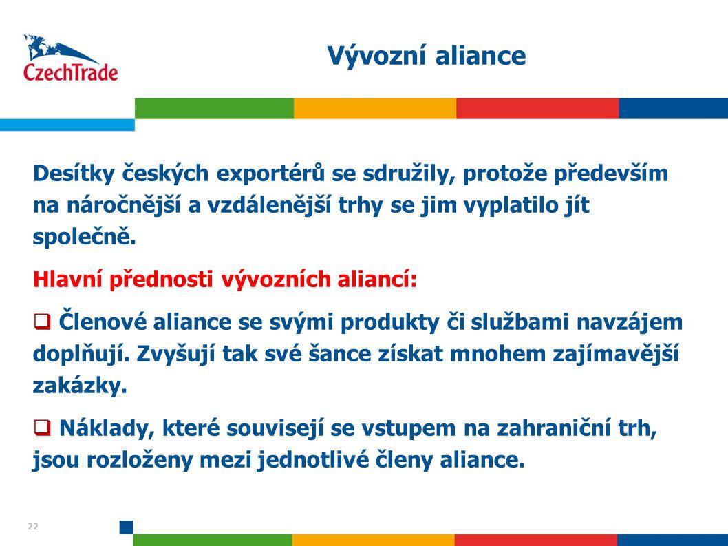 Vývozní aliance Desítky českých exportérů se sdružily, protože především na náročnější a vzdálenější trhy se jim vyplatilo jít společně.
