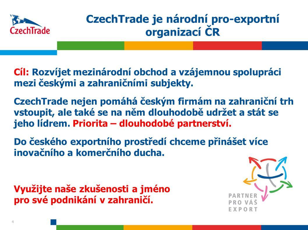 CzechTrade je národní pro-exportní organizací ČR