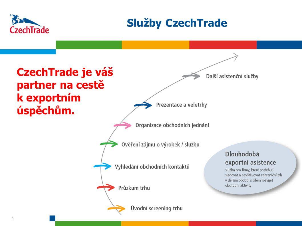 CzechTrade je váš partner na cestě k exportním úspěchům.
