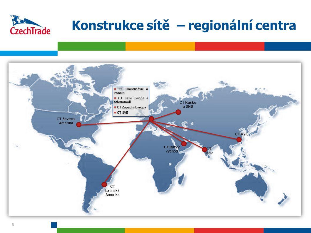 Konstrukce sítě – regionální centra