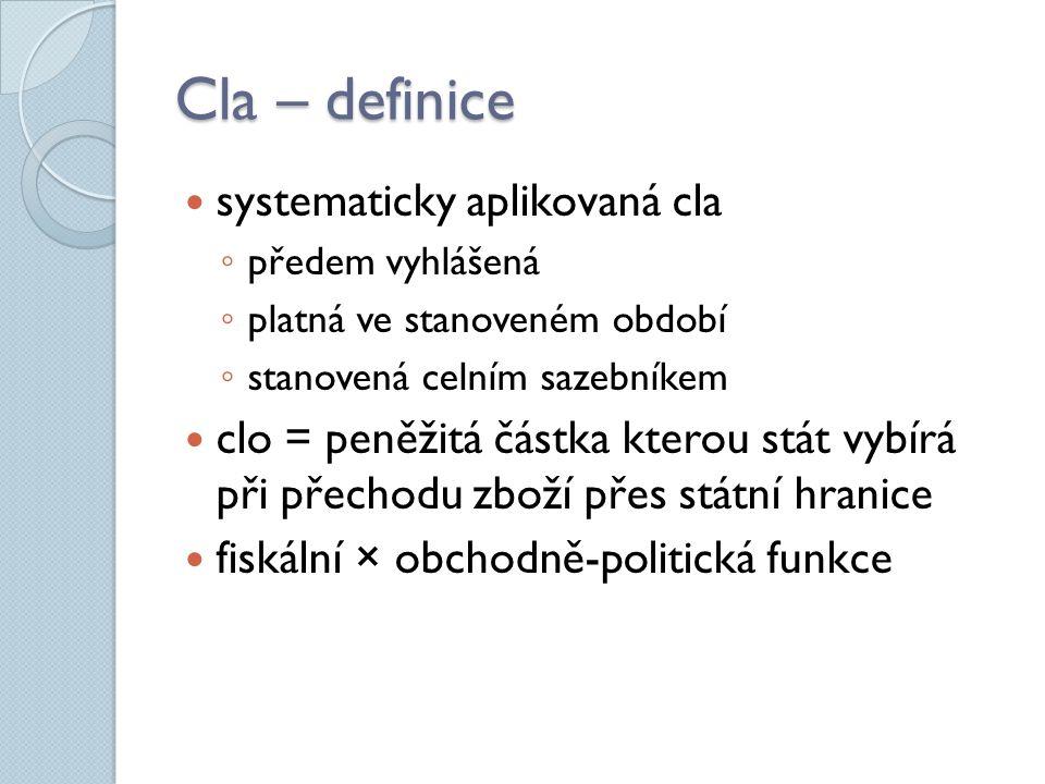 Cla – definice systematicky aplikovaná cla