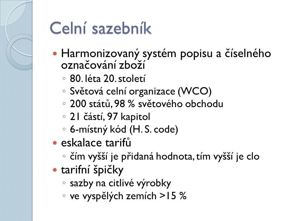 Celní sazebník Harmonizovaný systém popisu a číselného označování zboží. 80. léta 20. století. Světová celní organizace (WCO)