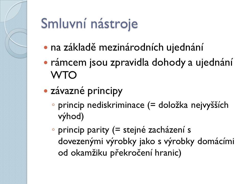 Smluvní nástroje na základě mezinárodních ujednání