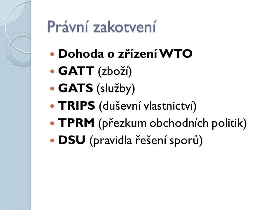 Právní zakotvení Dohoda o zřízení WTO GATT (zboží) GATS (služby)