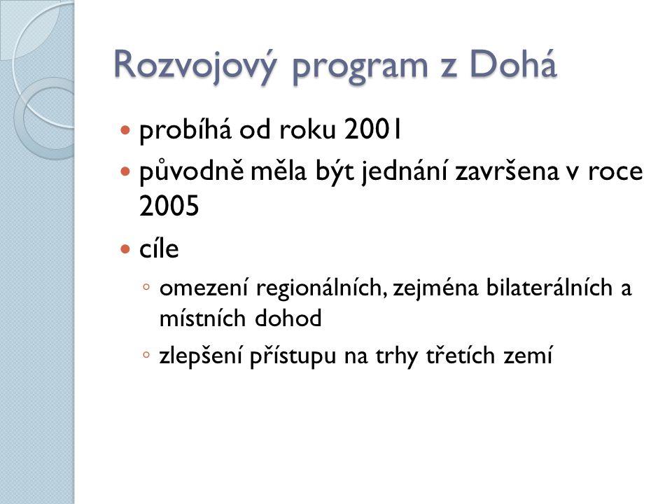 Rozvojový program z Dohá