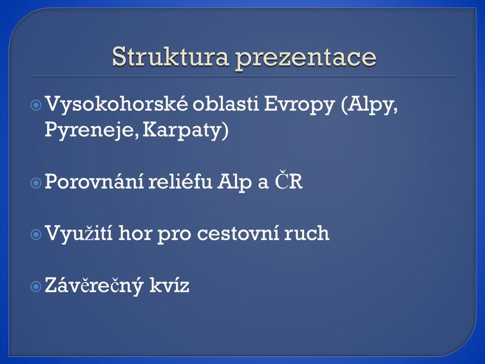 Struktura prezentace Vysokohorské oblasti Evropy (Alpy, Pyreneje, Karpaty) Porovnání reliéfu Alp a ČR.
