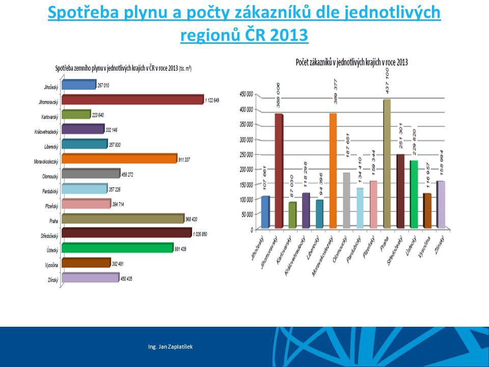 Spotřeba plynu a počty zákazníků dle jednotlivých regionů ČR 2013