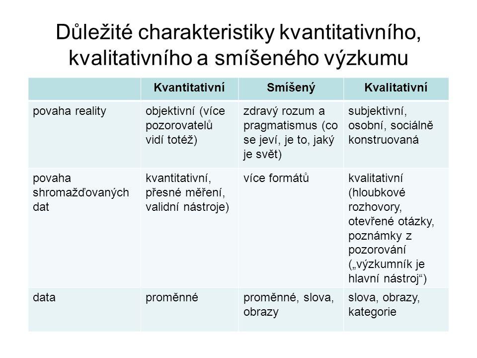 Důležité charakteristiky kvantitativního, kvalitativního a smíšeného výzkumu