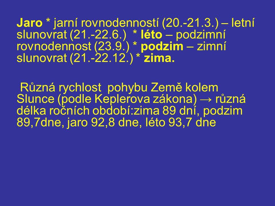 Jaro. jarní rovnodenností (20. -21. 3. ) – letní slunovrat (21. -22. 6