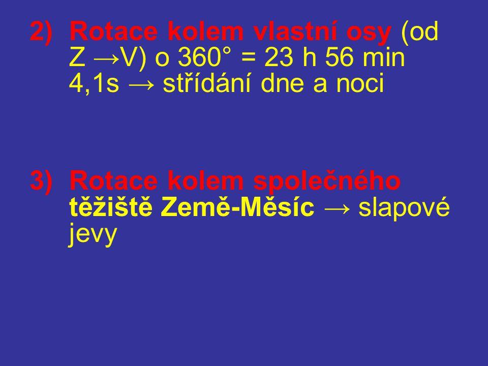 Rotace kolem vlastní osy (od Z →V) o 360° = 23 h 56 min 4,1s → střídání dne a noci