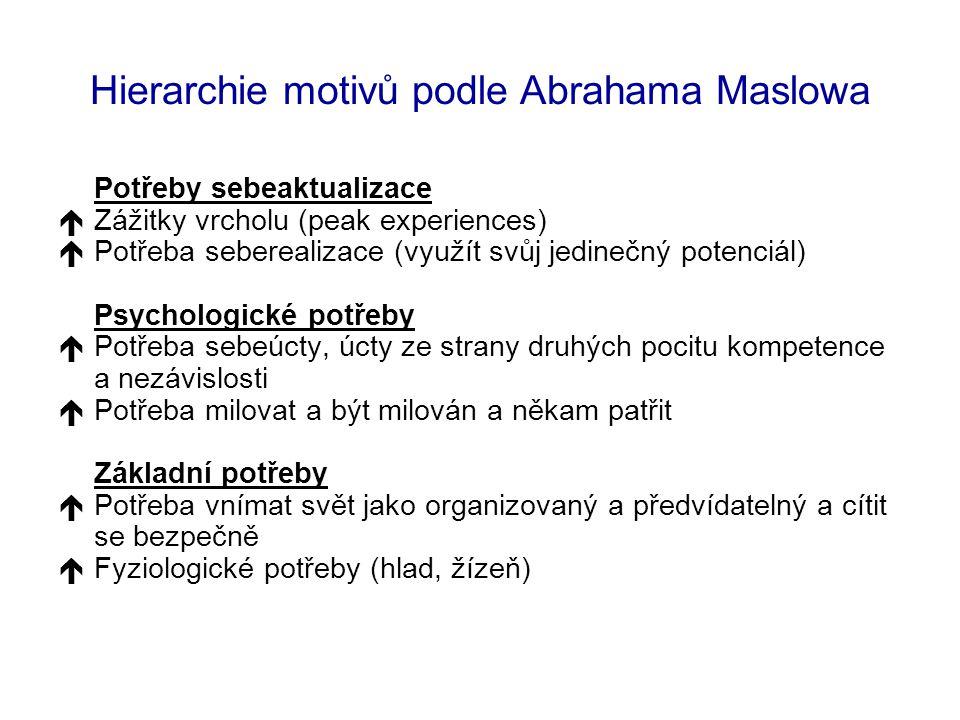 Hierarchie motivů podle Abrahama Maslowa