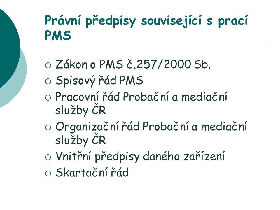 Právní předpisy související s prací PMS