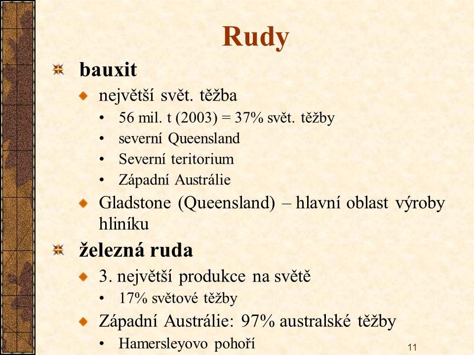 Rudy bauxit železná ruda největší svět. těžba