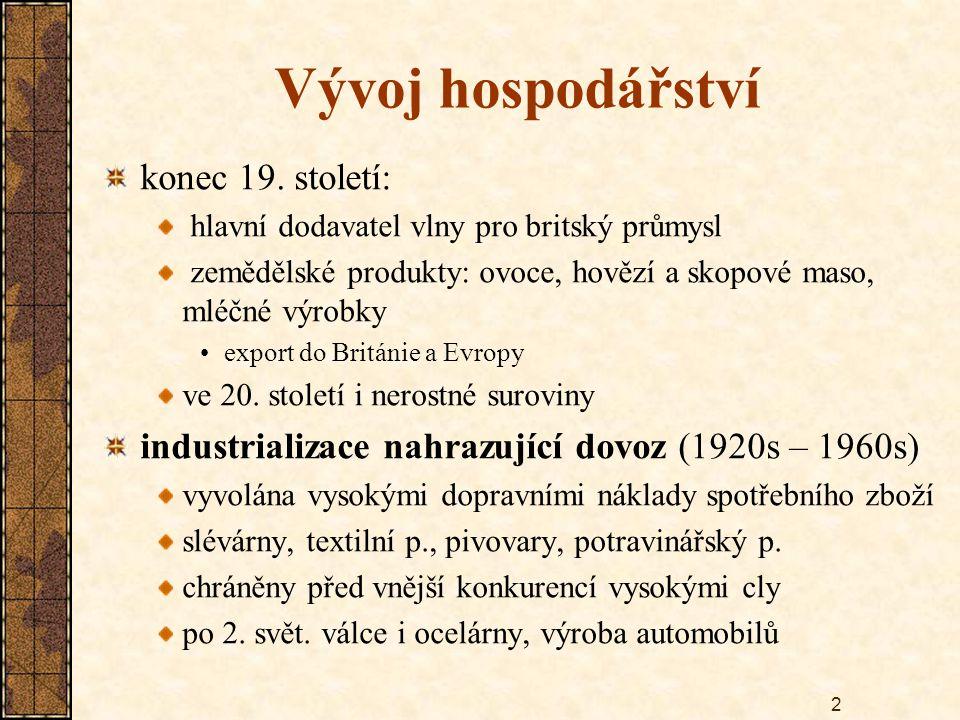 Vývoj hospodářství konec 19. století: