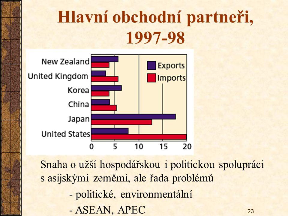 Hlavní obchodní partneři, 1997-98