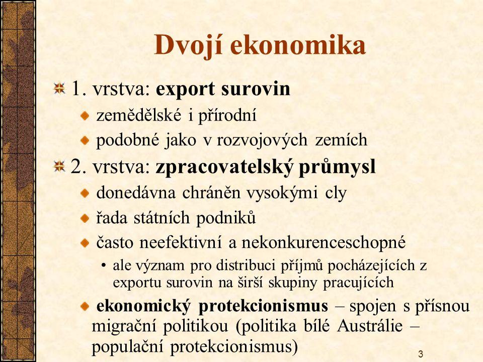 Dvojí ekonomika 1. vrstva: export surovin