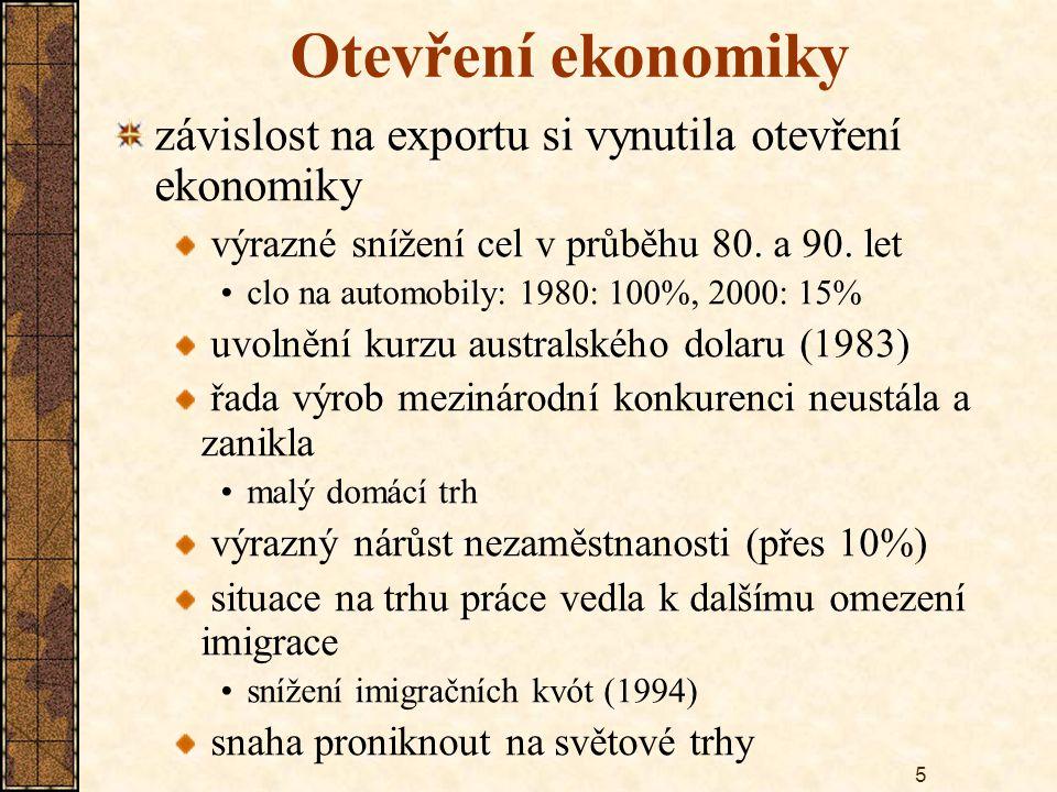 Otevření ekonomiky závislost na exportu si vynutila otevření ekonomiky