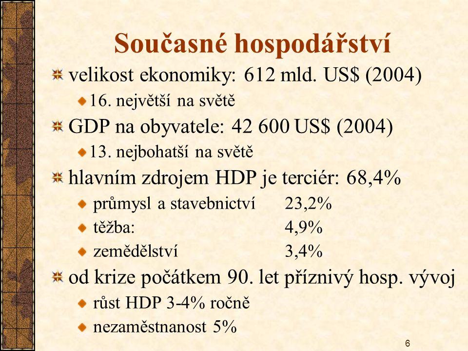 Současné hospodářství
