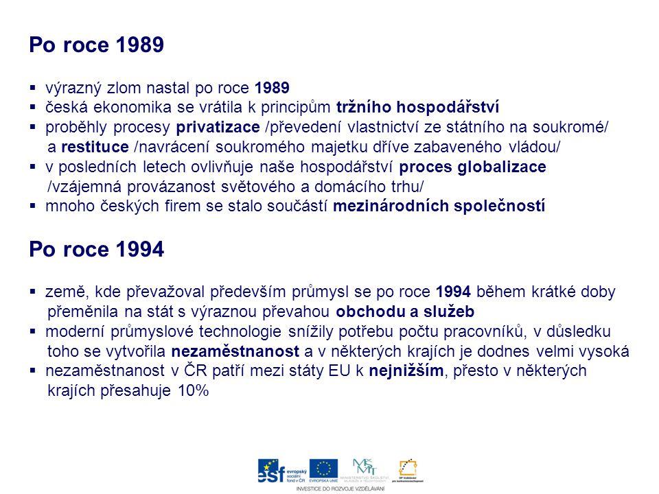 Po roce 1989 Po roce 1994 výrazný zlom nastal po roce 1989