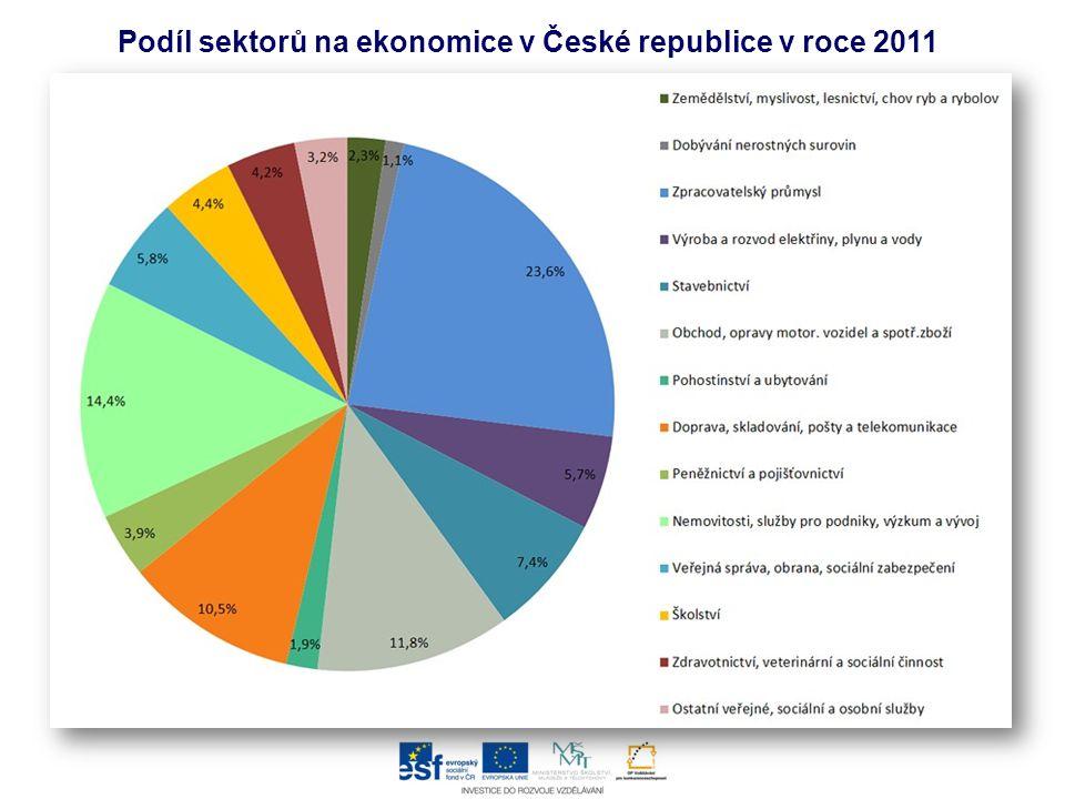 Podíl sektorů na ekonomice v České republice v roce 2011