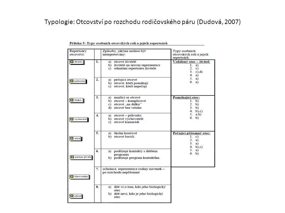 Typologie: Otcovství po rozchodu rodičovského páru (Dudová, 2007)