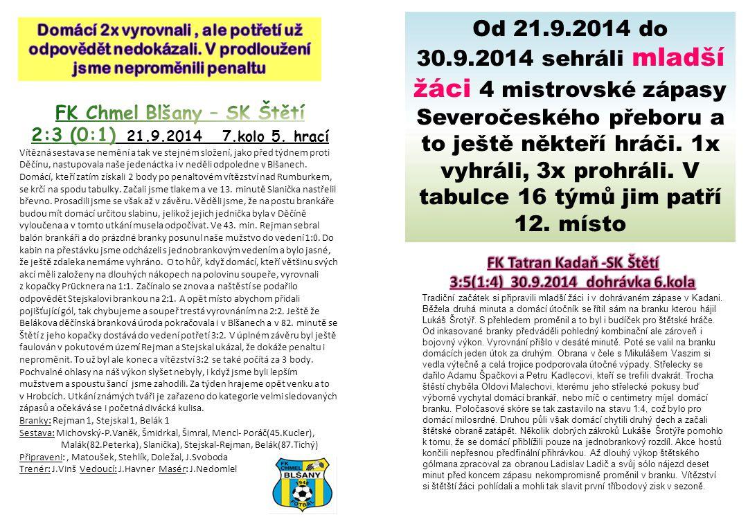 Od 21.9.2014 do 30.9.2014 sehráli mladší žáci 4 mistrovské zápasy Severočeského přeboru a to ještě někteří hráči. 1x vyhráli, 3x prohráli. V tabulce 16 týmů jim patří 12. místo