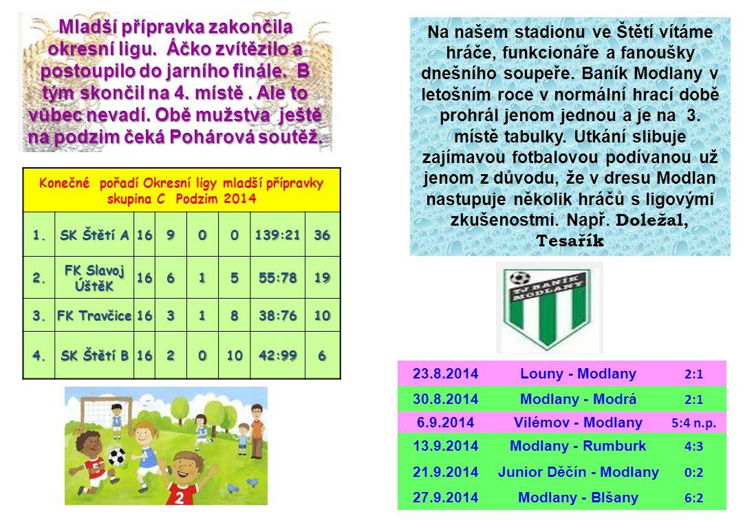 Konečné pořadí Okresní ligy mladší přípravky skupina C Podzim 2014