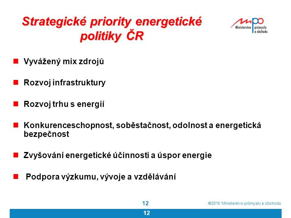 Strategické priority energetické politiky ČR