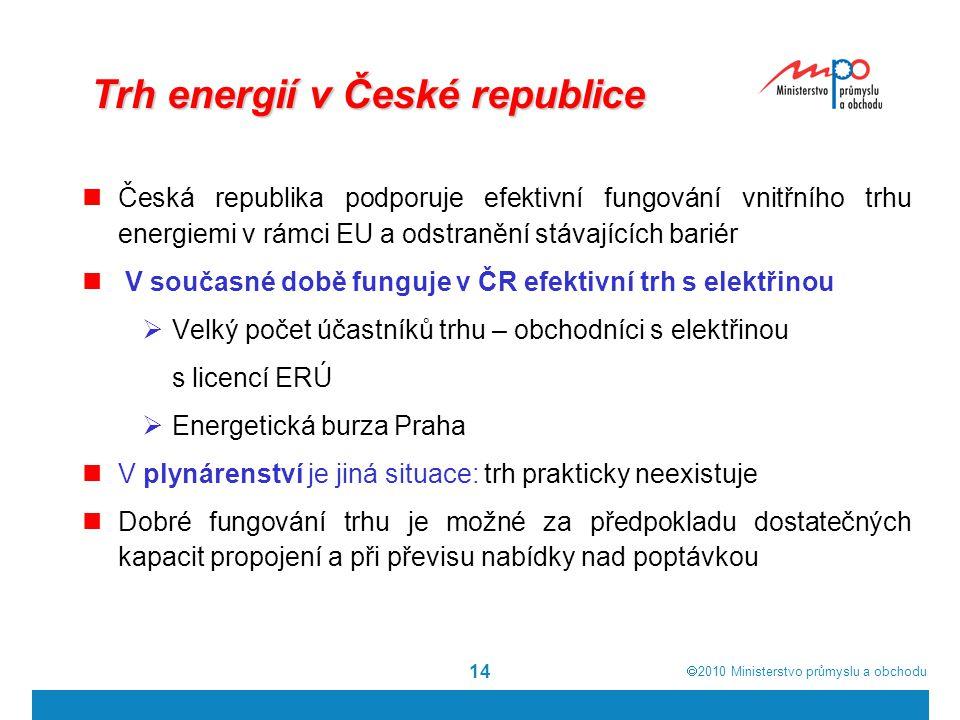 Trh energií v České republice