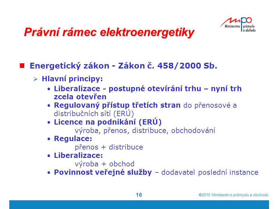 Právní rámec elektroenergetiky