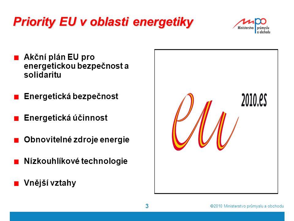 Priority EU v oblasti energetiky