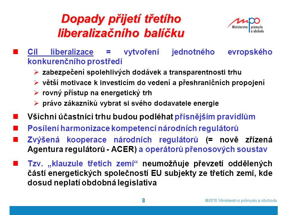 Dopady přijetí třetího liberalizačního balíčku